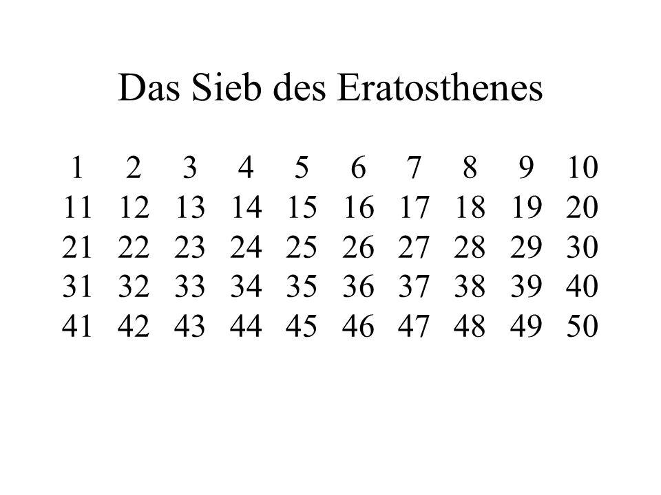Das Sieb des Eratosthenes 2 3 4 5 6 7 8 910 11121314151617181920 21222324252627282930 31323334353637383940 41424344454647484950 1 wird gestrichen 2 erste Primzahl also alle Vielfachen von 2 keine Primzahlen