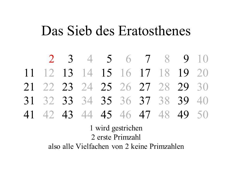 Das Sieb des Eratosthenes 2 3 4 5 6 7 8 910 11121314151617181920 21222324252627282930 31323334353637383940 41424344454647484950 Nächste Primzahl: 3 alle Vielfachen von 3 keine Primzahlen