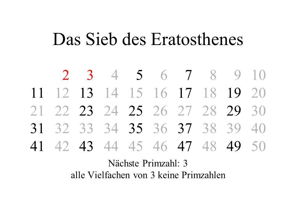 Das Sieb des Eratosthenes 2 3 4 5 6 7 8 910 11121314151617181920 21222324252627282930 31323334353637383940 41424344454647484950 Nächste Primzahl: 5 streiche alle Vielfachen von 5