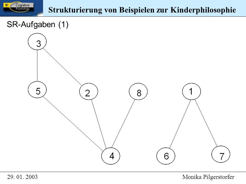 29. 01. 2003 Monika Pilgerstorfer Strukturierung von Beispielen zur Kinderphilosophie SR-Aufgaben (1)
