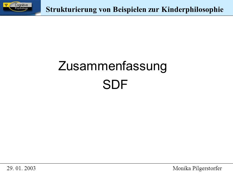 Strukturierung von Beispielen zur Kinderphilosophie 29. 01. 2003 Monika Pilgerstorfer Strukturierung von Beispielen zur Kinderphilosophie Zusammenfass