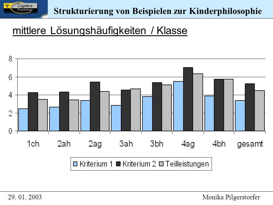 Strukturierung von Beispielen zur Kinderphilosophie 29. 01. 2003 Monika Pilgerstorfer Strukturierung von Beispielen zur Kinderphilosophie mittlere Lös