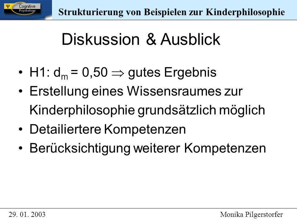 Strukturierung von Beispielen zur Kinderphilosophie 29. 01. 2003 Monika Pilgerstorfer Strukturierung von Beispielen zur Kinderphilosophie H1: d m = 0,