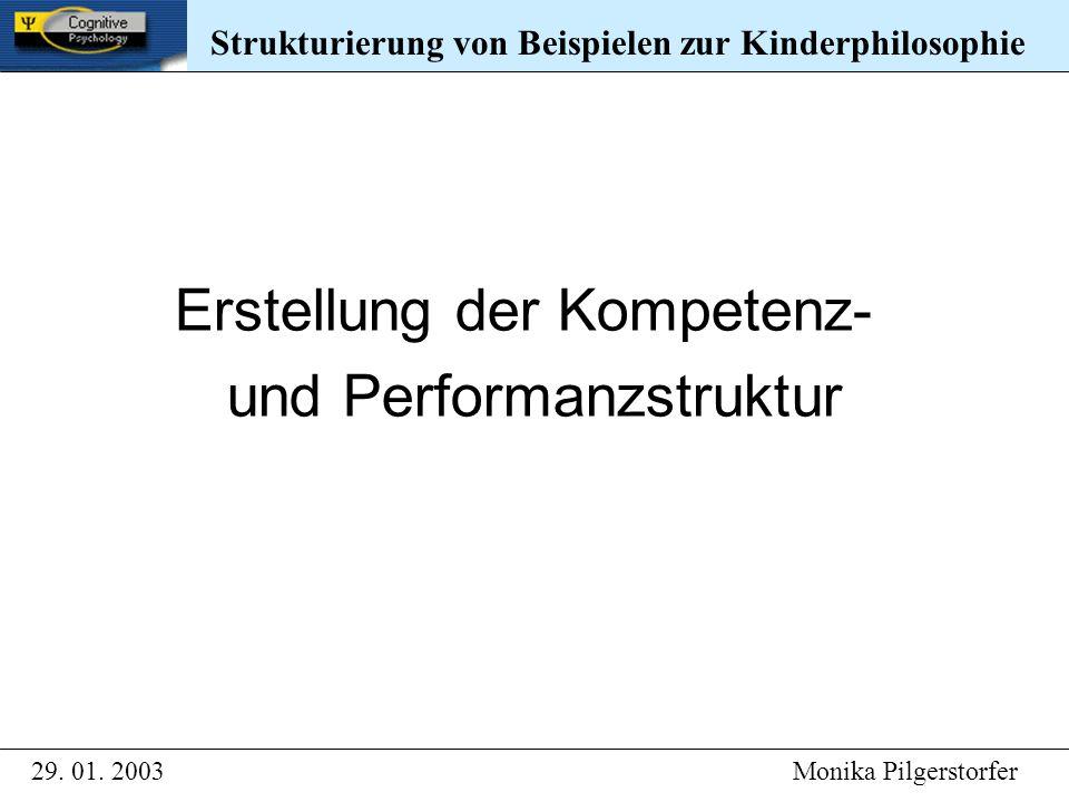 Strukturierung von Beispielen zur Kinderphilosophie 29. 01. 2003 Monika Pilgerstorfer Strukturierung von Beispielen zur Kinderphilosophie Erstellung d