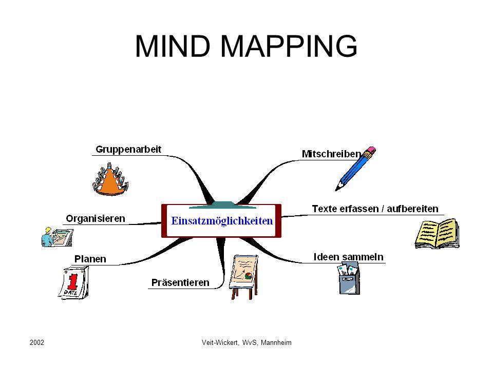 2002Veit-Wickert, WvS, Mannheim MIND MAPPING
