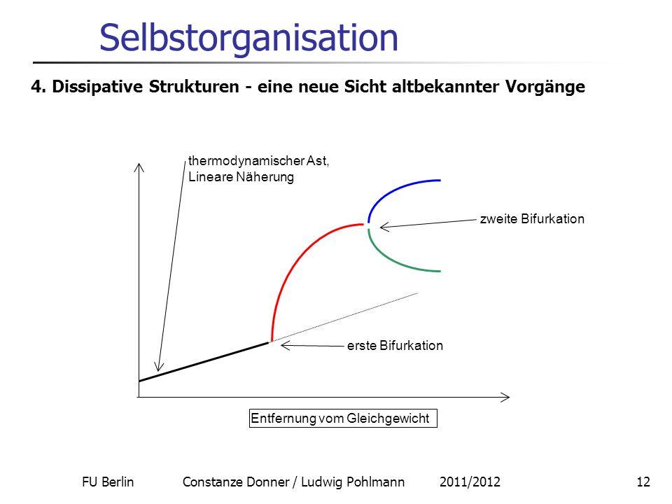 FU Berlin Constanze Donner / Ludwig Pohlmann 2011/201212 Selbstorganisation 4. Dissipative Strukturen - eine neue Sicht altbekannter Vorgänge thermody