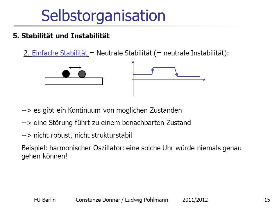FU Berlin Constanze Donner / Ludwig Pohlmann 2011/201215 Selbstorganisation 5. Stabilität und Instabilität 2. Einfache Stabilität = Neutrale Stabilitä