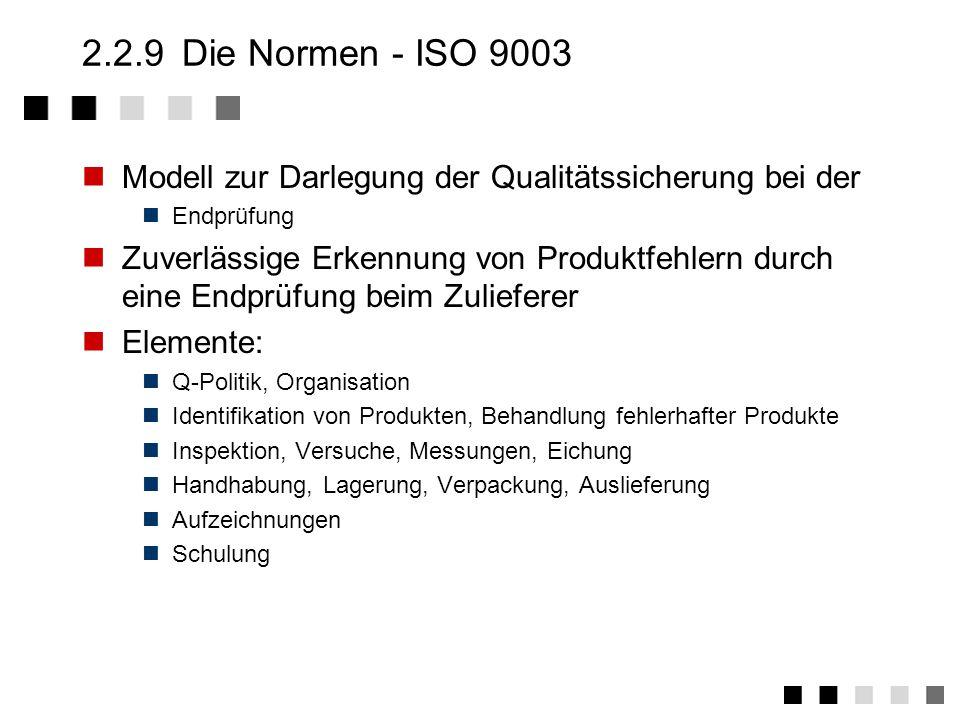 2.2.8 Die Normen - ISO 9002 Modell zur Darlegung der Qualitätssicherung in Produktion Montage Allgemeiner als 9001 Für Hersteller, die Produkte mit festgelegter Spezifikation herstellen (z.B.