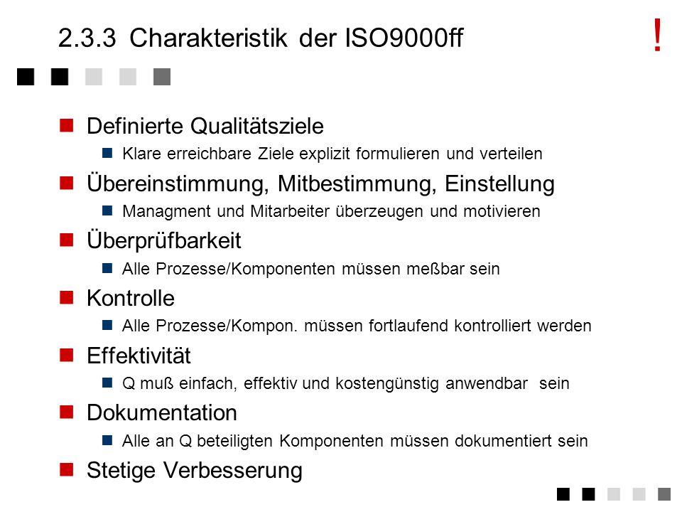 2.3.2Beziehung zum Entwicklungsprozess Kunden- anforderung CodierungTestInstal- lation Wartung und Service Grob- Spezi- fikation Fein- Spezi- fikation Softwareentwicklung ISO 9001 ISO 9002 ISO 9003 Kunden- anforderung Produkt- entwicklung ProduktionInspektion und Test Instal- lation Wartung und Service Produktfertigung !