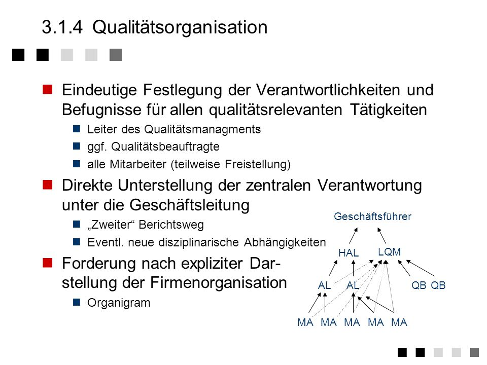 3.1.3Qualitätspolitik - Beispiel All activities must be in compliance with the following policy: Quality first and last The customer is the main prior