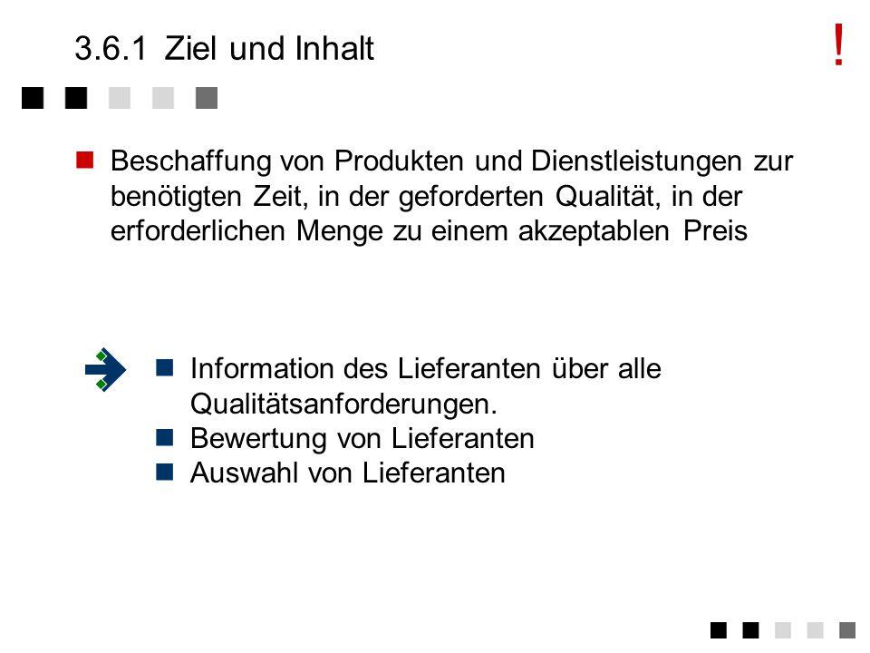 3.6Beschaffung Inhalte und Zile Forderungen der Norm Spezifikation Bewertung, Zulassung Qualitätssicherungs-vereinbarungen