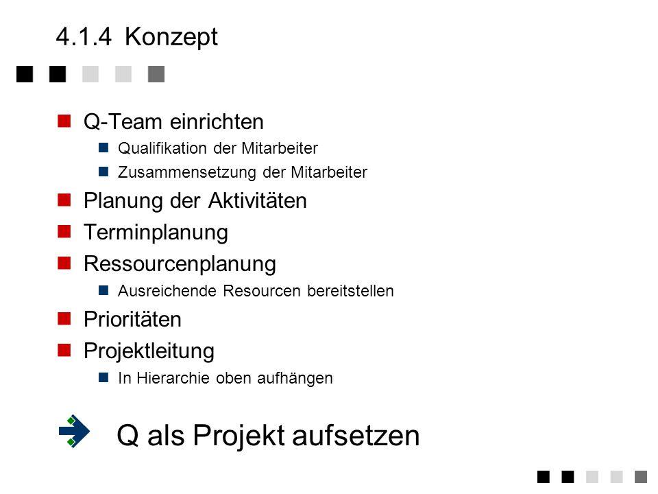 4.1.3Ist-Aufnahme Bestandsaufnahem Durch Kundenbefragung Durch Mitarbeiterbefragung Durch Management Stärken Bereiche mit eingeführtem Qualitätsbewußtsein Existierende Prozesse/Ansätze Schwächen Problembereiche Fehlende/fehlerhafte Prozesse Erfüllungsgrad Management