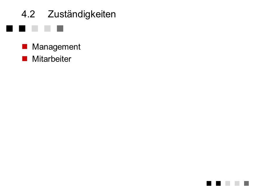 4.1.5Durchführung Q-Politik festlegen Organisation festlegen Prozesse erstellen QM-Regelkreis aufbauen Mitarbeiter schulen interne Audits veranstalten Zertifizierungsgesellschaft auswählen Voraudit durchführen Zertifizierung ISO9000 Zertifikat