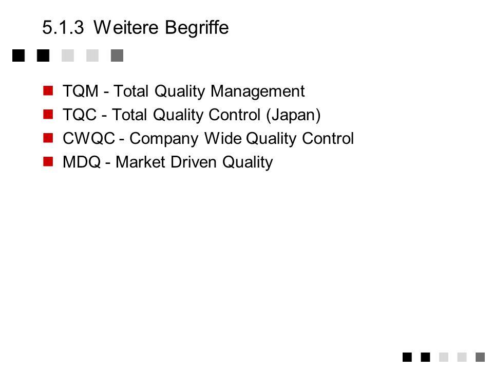 Auf der Mitwirkung aller ihrer Mitglieder beruhende Führungs- methode einer Orga- nisation, die Qualität in den Mittelpunkt stellt und durch Zufrieden- stellung der Kunden auf langfristigen Geschäftserfolg sowie auf Nutzen für die Mitglieder der Organisation und für die Gesellschaft zielt DIN ISO 8402 5.1.2Was ist TQM.