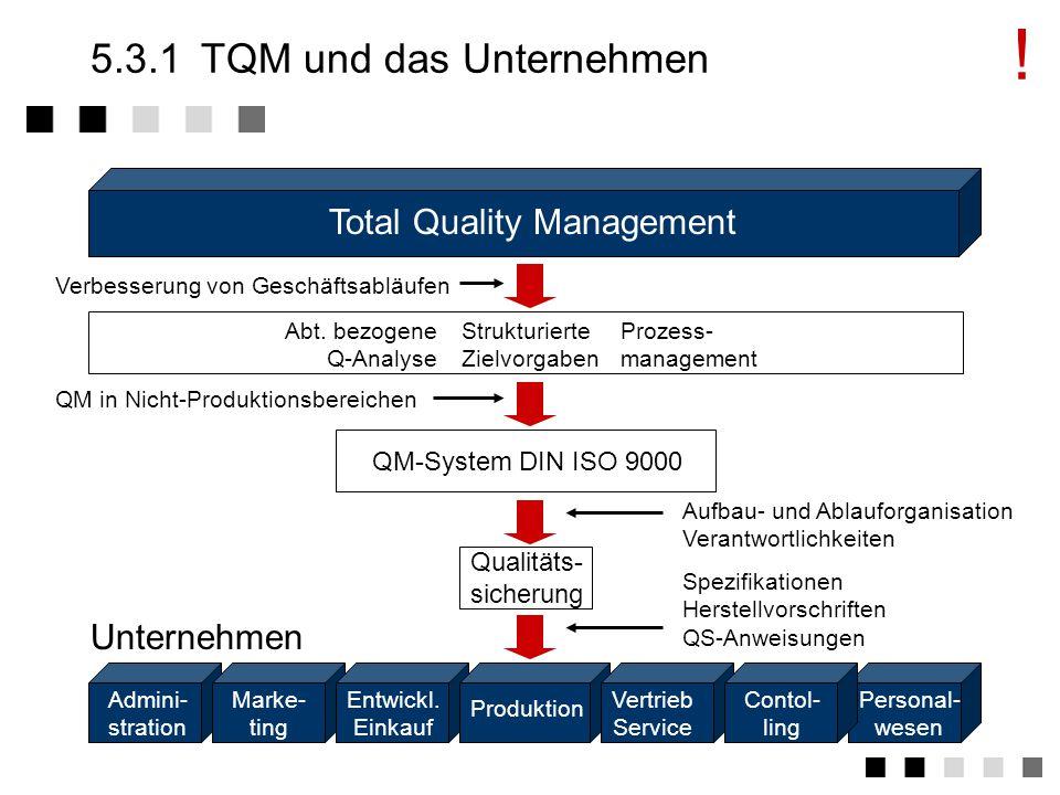 5.3Einordnung TQM und das Unternehmen Vergleich ISO9000 / TQM Qualitätsentwicklung