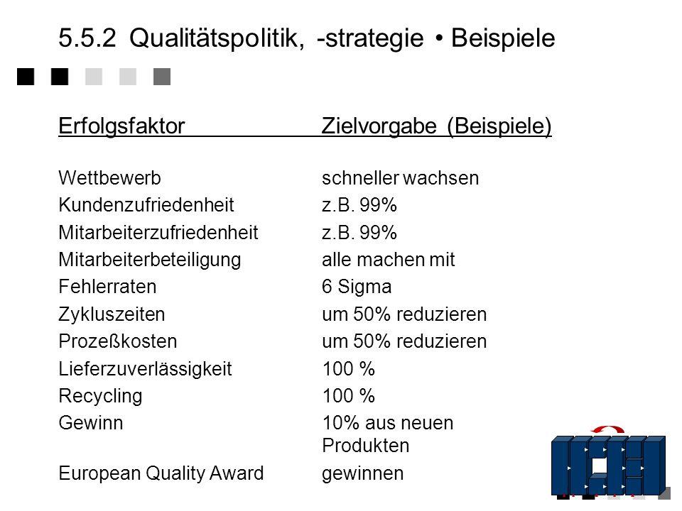5.5.2Qualitätspolitik, -strategie Inhalte Lang- (> 3 Jahre) und kurzfristige (< 3 Jahre) Qualitätsstrategien mit folgenden Inhalten: Planung und Festlegung von Prinzipien(z.B.