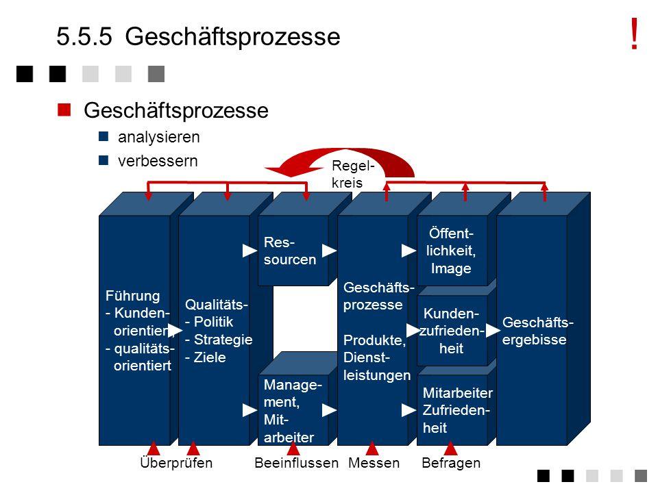 5.5.4Resourcen Wer Spitzenqualität erwartet, muß die notwendigen Voraussetzungen schaffen /Run95/ Personelle Resourcen aber auch...