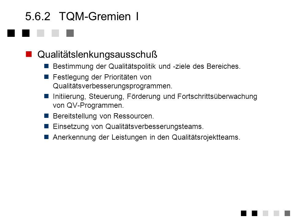 QLA QVT QPT QAK QVT QPT QAK QPT QAK QLA: QualitätslenkungsausschussQVT: Qualitätsverbesserungsausschuss QPT: QualitätsprojektteamQAK: Qualitätsarbeitskreis 5.6.1Organisation Vorgabe der TQM-Ziele Review der TQM-Ziele Selbstgesetzte Q-Ziele Bereichsleiter Leiter Funktionsbereiche TQM-Promoter Verantwortliche Mitglieder der Funktionsbereiche, Interdisziplinär Spezialisten aus den Funktionsbereichen, Interdisziplinär Mitarbeiter eines Aufgabenbereiches !