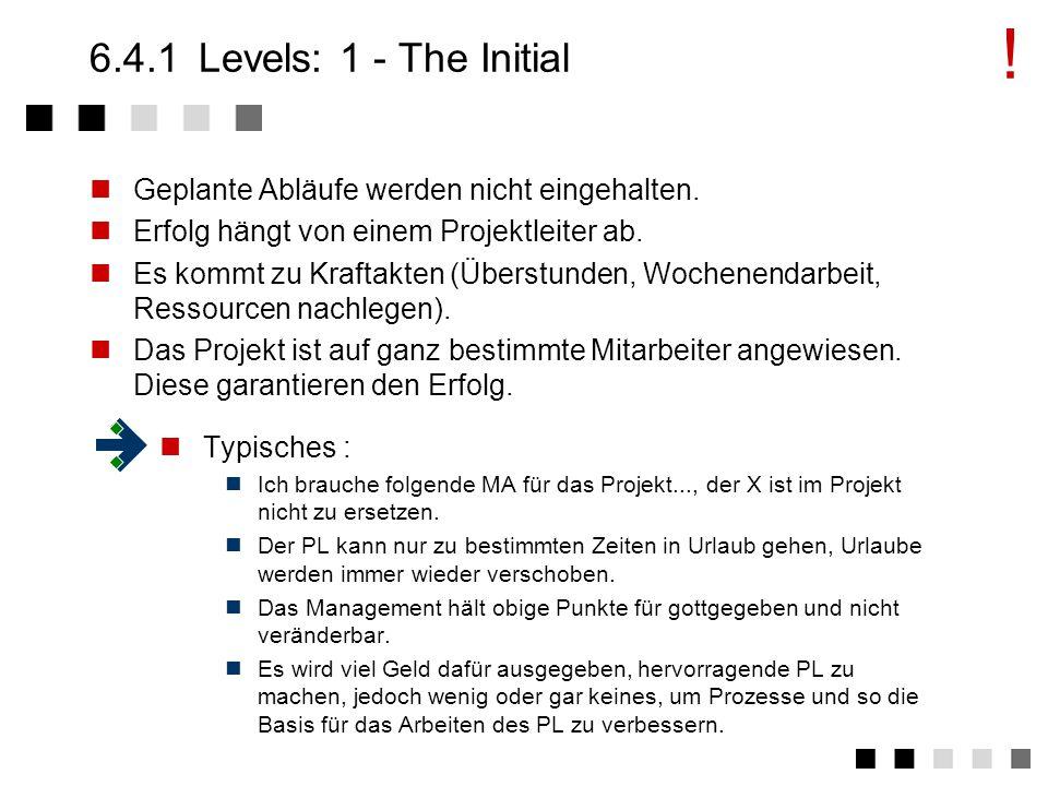 6.4Die 5 Levels Initial 1 Repeatable Disziplinierte Prozesse 2 Defined Standardisierte Prozesse 3 Managed Vorhersagbare Prozesse 4 Optimized Kontinuierlicher Verbesserungsprozess 5 !