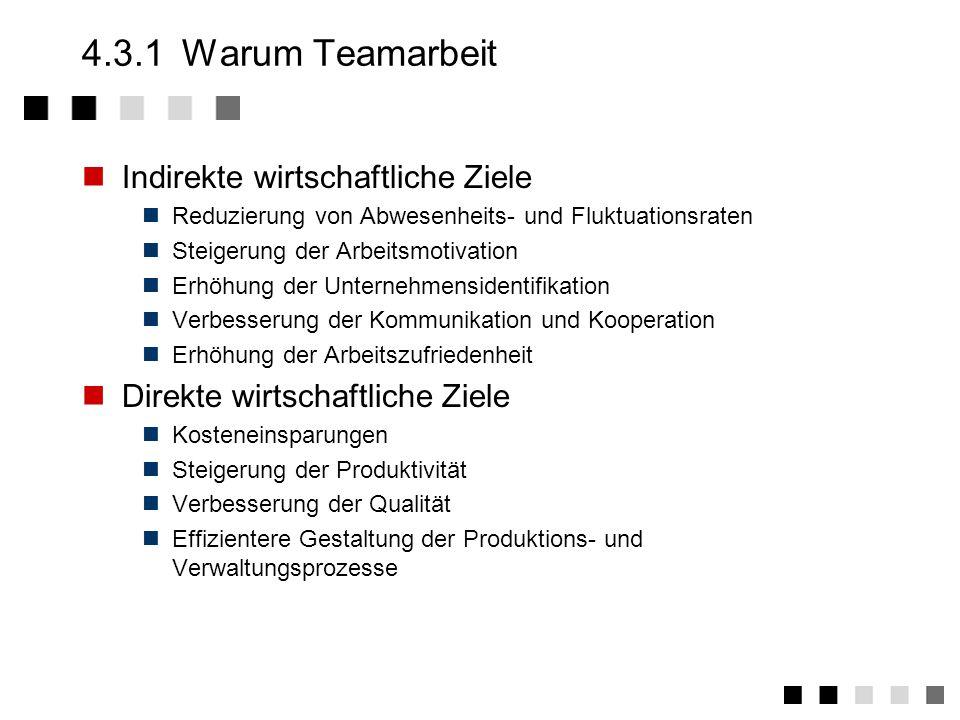 4.3Die Projektgruppe 4.3.1Warum Teamarbeit 4.3.2Teamarten 4.3.3Zusammensetzung 4.3.4Erfolgreiche Teams