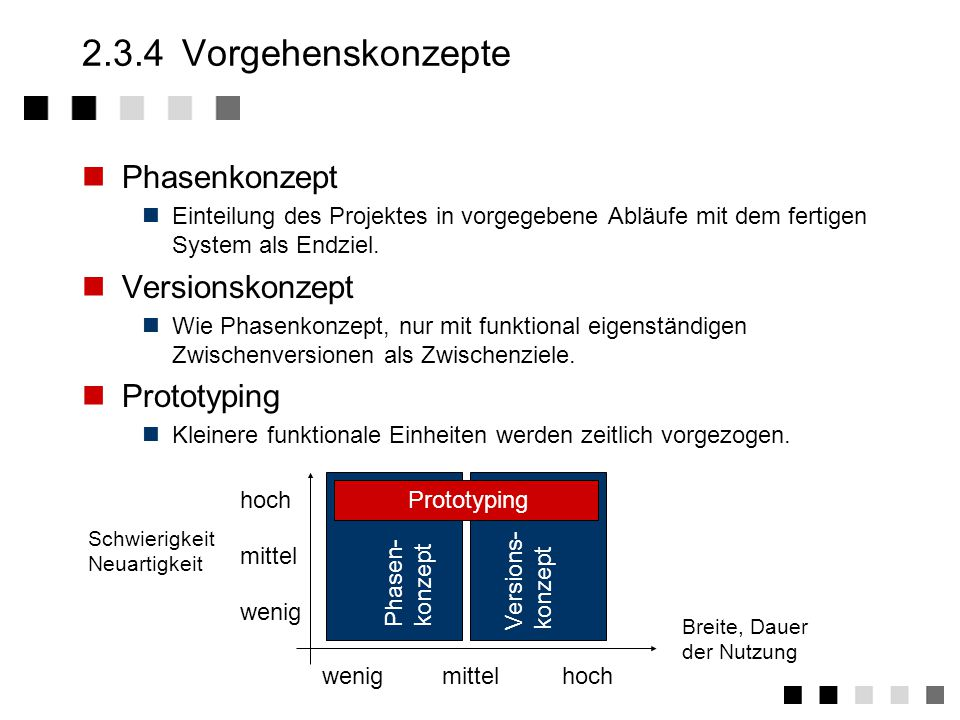 2.3.3Voraussetzungen für die Projektplanung II Sind alle Betroffenen informiert .