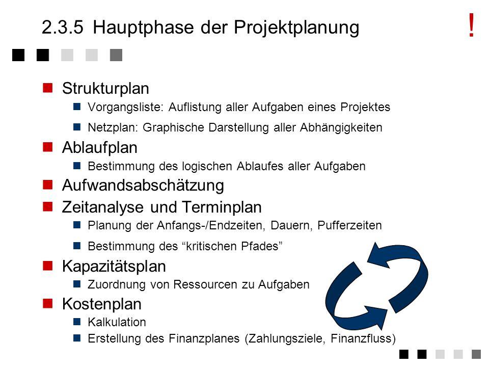 2.3.4Vorgehenskonzepte Phasenkonzept Einteilung des Projektes in vorgegebene Abläufe mit dem fertigen System als Endziel.