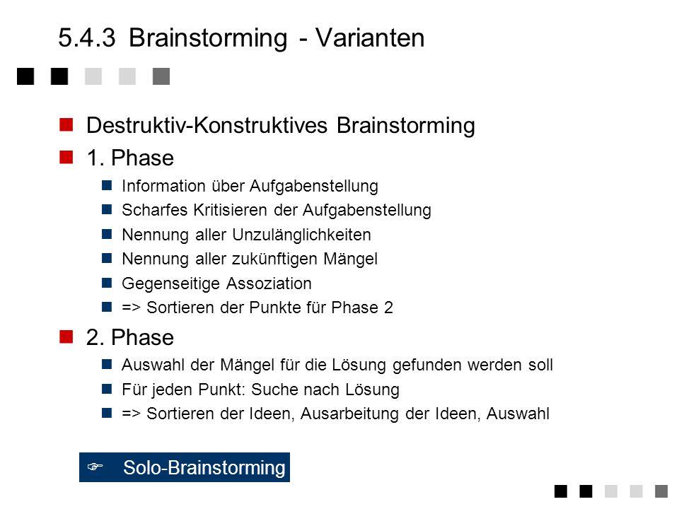 5.4.3Brainstorming - Ideenfindung Andere Verwendung Wozu kann es noch dienen .
