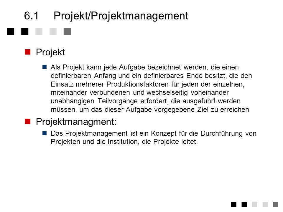 Kapitel 6Zusammenfassung Das Projekt/Projektmanagement Tätigkeiten Organisation Menschen Techniken