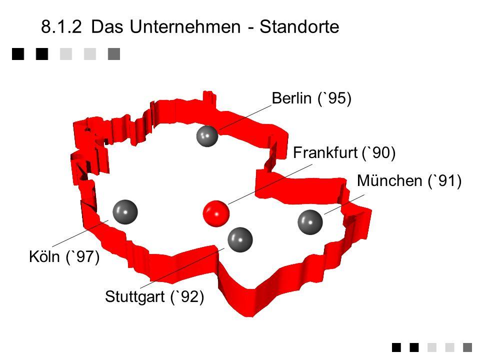 8.1.2Das Unternehmen - Standorte Berlin (`95) Köln (`97) Frankfurt (`90) Stuttgart (`92) München (`91)