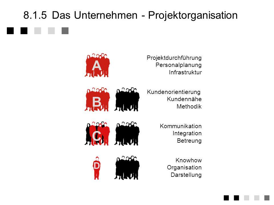 8.1.5Das Unternehmen - Projektorganisation Kundenorientierung Kundennähe Methodik B Kommunikation Integration Betreung C A Projektdurchführung Personalplanung Infrastruktur D Knowhow Organisation Darstellung