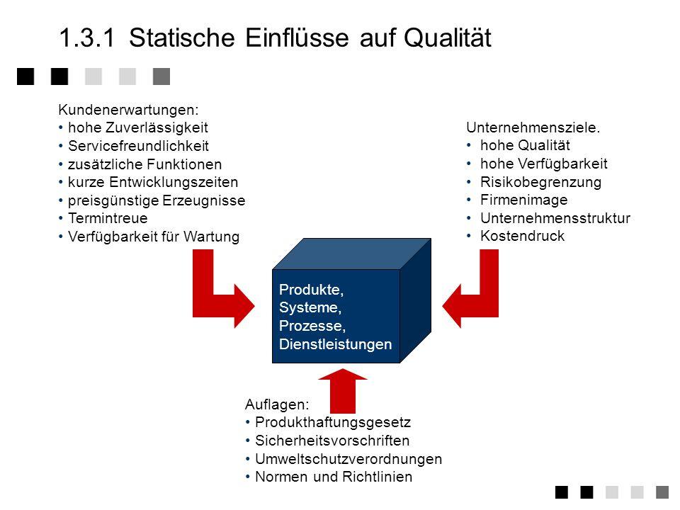 1.3Einflussgrößen Statische Einflüsse Dynamische Einflüsse