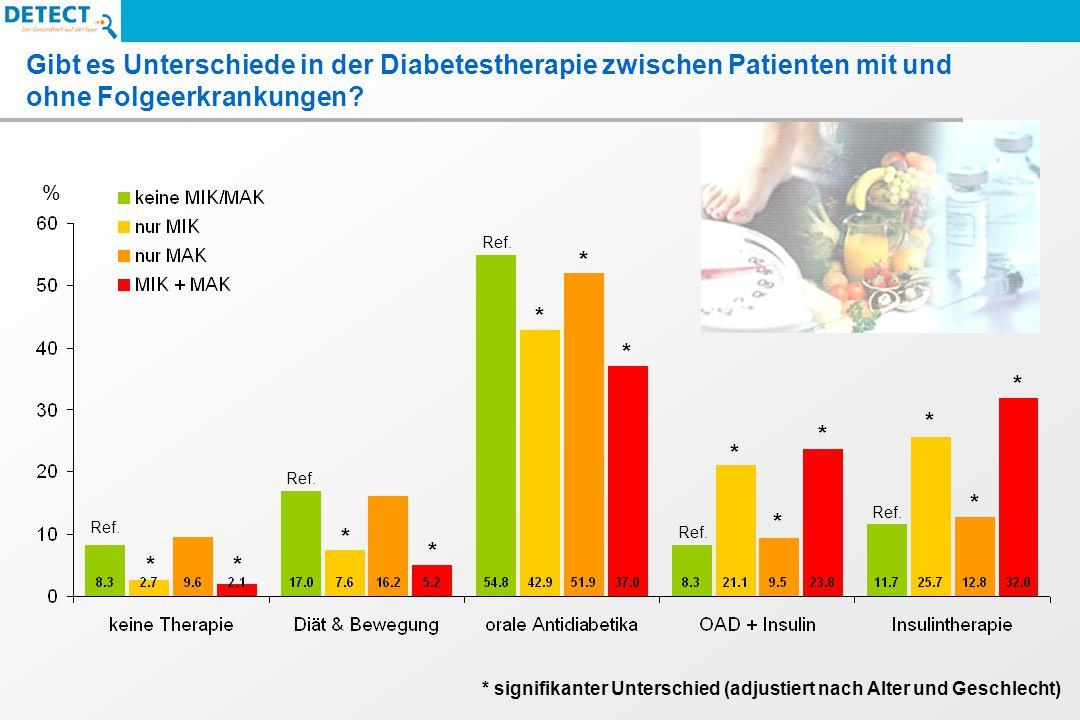 Gibt es Unterschiede in der Diabetestherapie zwischen Patienten mit und ohne Folgeerkrankungen.