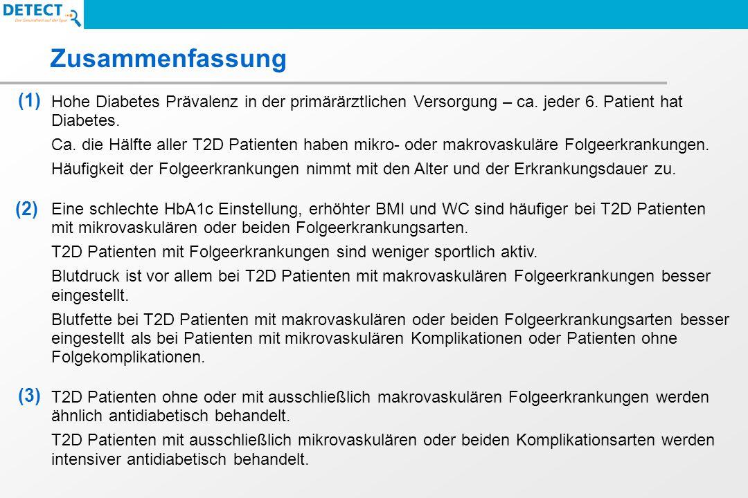 Zusammenfassung Hohe Diabetes Prävalenz in der primärärztlichen Versorgung – ca.