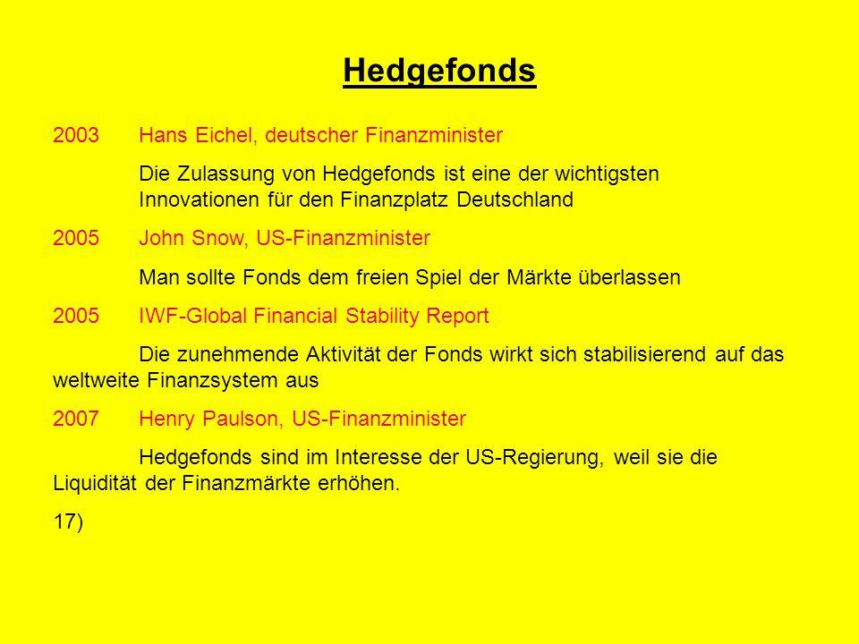R Z B - M A R K E T I N G Hedgefonds 2003Hans Eichel, deutscher Finanzminister Die Zulassung von Hedgefonds ist eine der wichtigsten Innovationen für