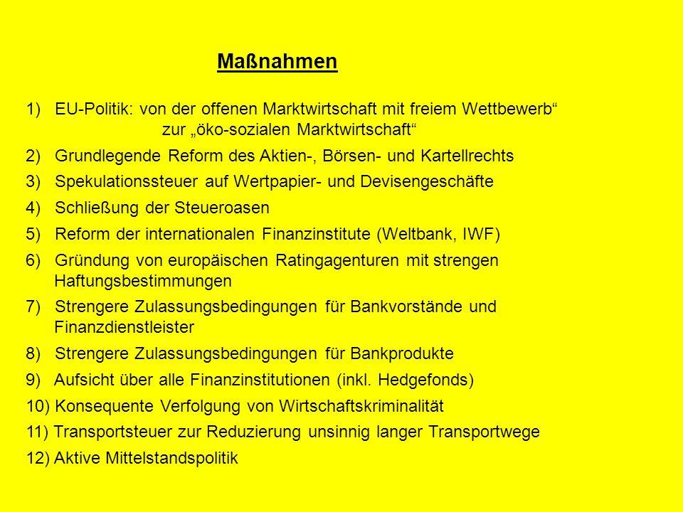 """R Z B - M A R K E T I N G Maßnahmen 1) EU-Politik: von der offenen Marktwirtschaft mit freiem Wettbewerb zur """"öko-sozialen Marktwirtschaft 2) Grundlegende Reform des Aktien-, Börsen- und Kartellrechts 3) Spekulationssteuer auf Wertpapier- und Devisengeschäfte 4) Schließung der Steueroasen 5) Reform der internationalen Finanzinstitute (Weltbank, IWF) 6) Gründung von europäischen Ratingagenturen mit strengen Haftungsbestimmungen 7) Strengere Zulassungsbedingungen für Bankvorstände und Finanzdienstleister 8) Strengere Zulassungsbedingungen für Bankprodukte 9) Aufsicht über alle Finanzinstitutionen (inkl."""
