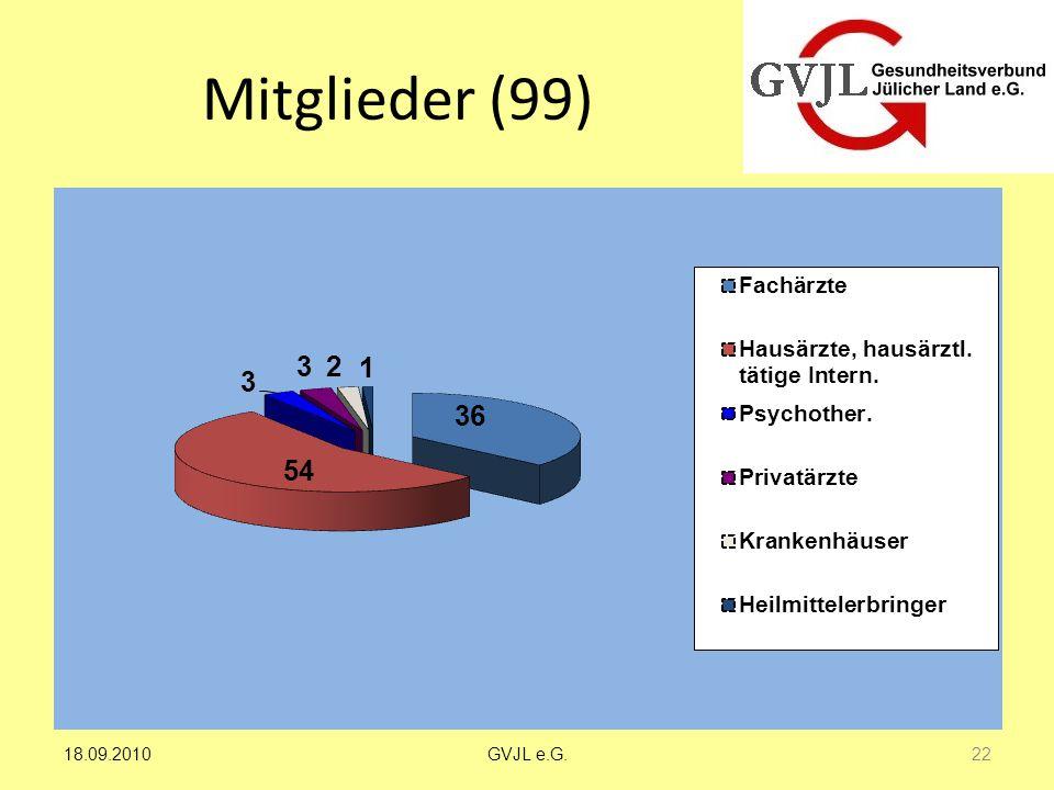 Mitglieder (99) 22 GVJL e.G.18.09.2010