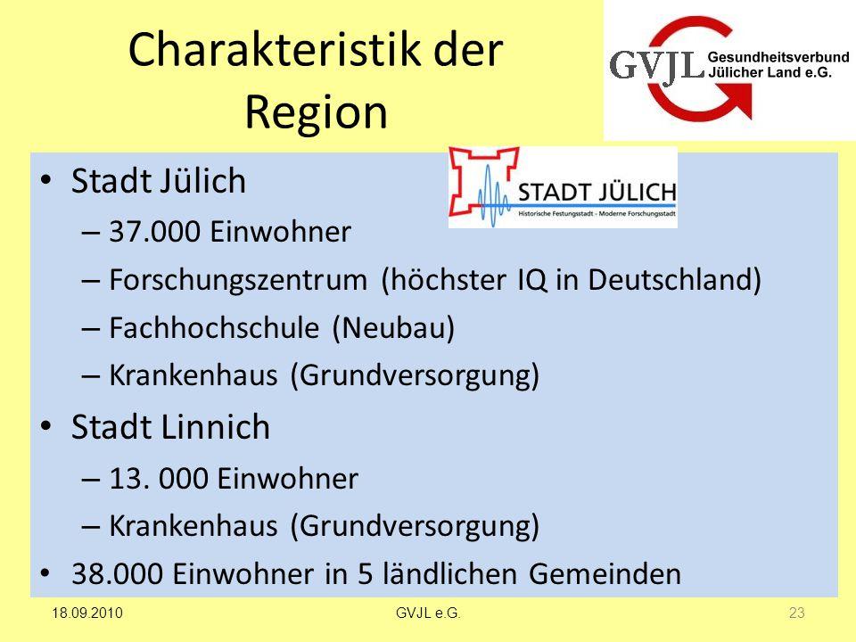 Charakteristik der Region Stadt Jülich – 37.000 Einwohner – Forschungszentrum (höchster IQ in Deutschland) – Fachhochschule (Neubau) – Krankenhaus (Gr
