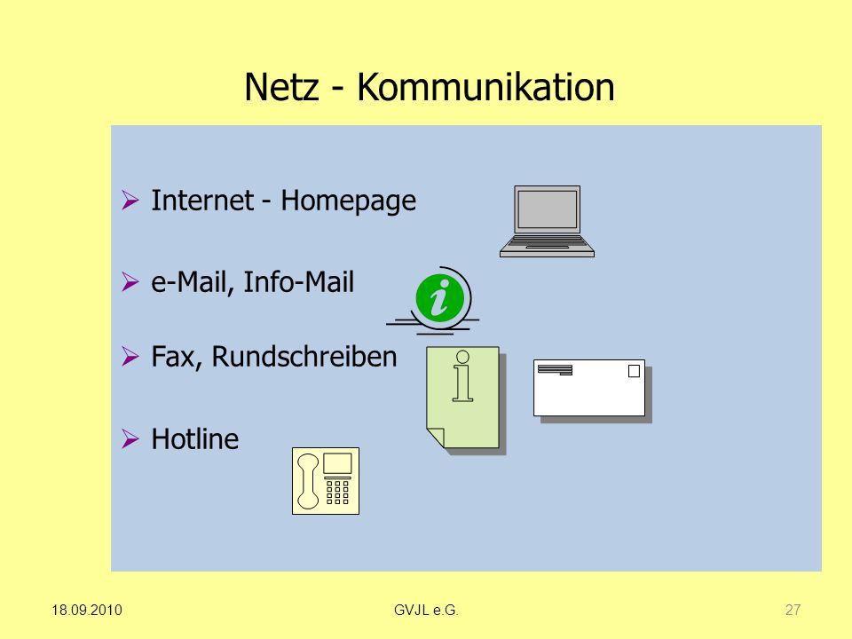 Netz - Kommunikation  Internet - Homepage  e-Mail, Info-Mail  Fax, Rundschreiben  Hotline 27 GVJL e.G.18.09.2010