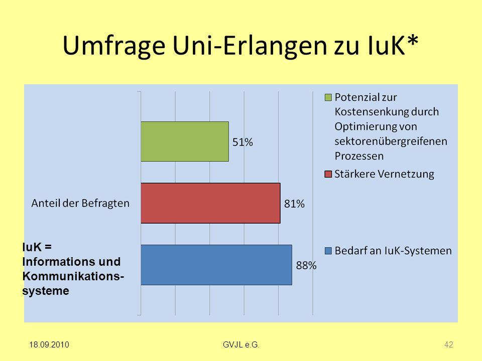 Umfrage Uni-Erlangen zu IuK* IuK = Informations und Kommunikations- systeme 42 GVJL e.G.18.09.2010