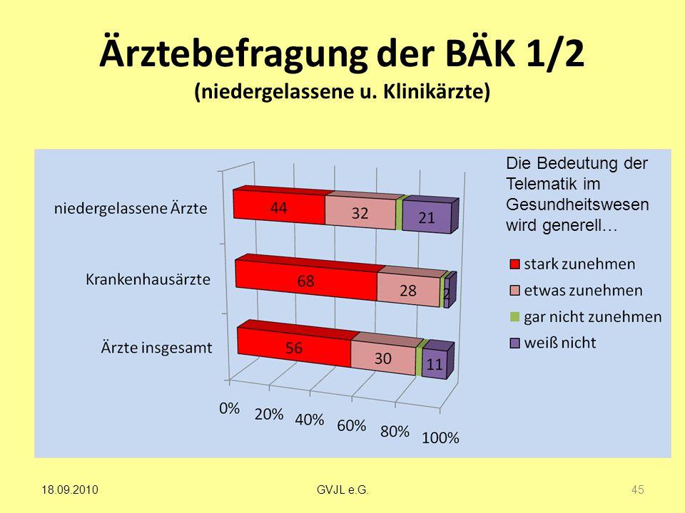 Ärztebefragung der BÄK 1/2 (niedergelassene u. Klinikärzte) 45 GVJL e.G.18.09.2010 Die Bedeutung der Telematik im Gesundheitswesen wird generell…