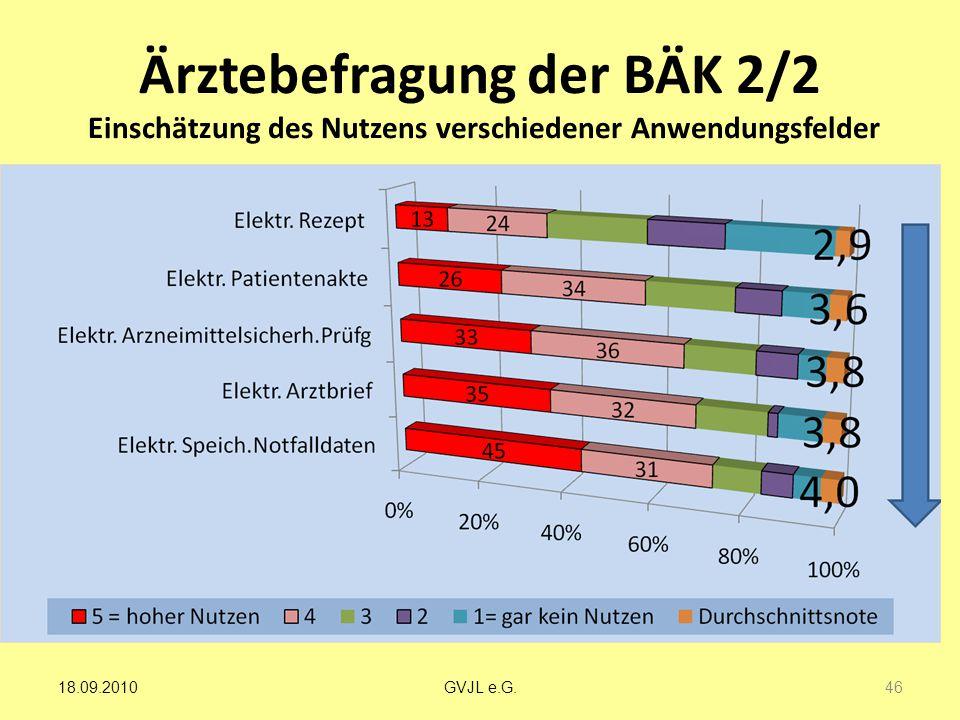 Ärztebefragung der BÄK 2/2 Einschätzung des Nutzens verschiedener Anwendungsfelder 46 GVJL e.G.18.09.2010