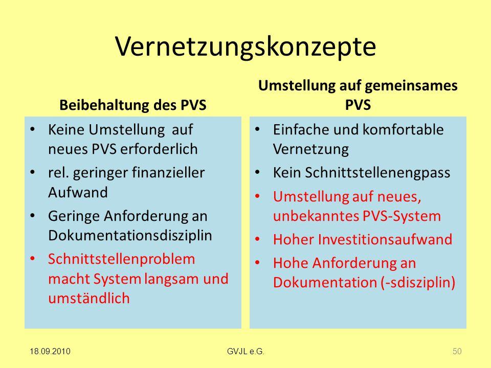 Vernetzungskonzepte Beibehaltung des PVS Keine Umstellung auf neues PVS erforderlich rel. geringer finanzieller Aufwand Geringe Anforderung an Dokumen
