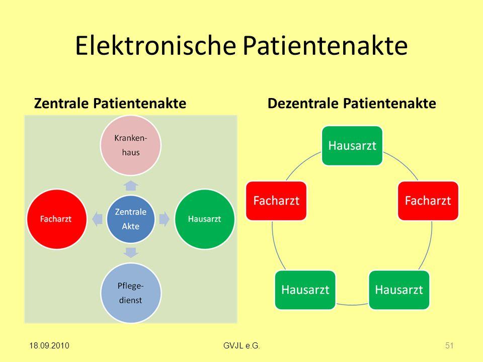 Elektronische Patientenakte Zentrale Patientenakte Dezentrale Patientenakte 51 GVJL e.G.18.09.2010