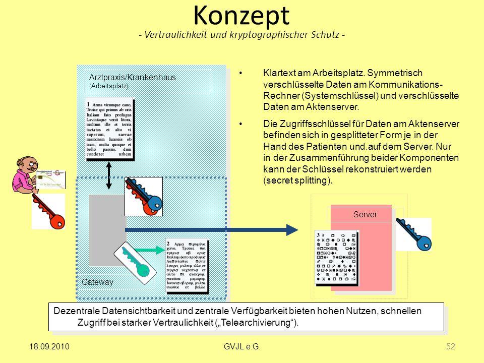 Konzept - Vertraulichkeit und kryptographischer Schutz - Arztpraxis/Krankenhaus (Arbeitsplatz) Gateway Klartext am Arbeitsplatz. Symmetrisch verschlüs