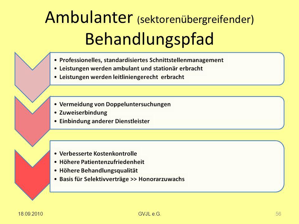 Ambulanter ( sektorenübergreifender) Behandlungspfad 56 GVJL e.G.18.09.2010