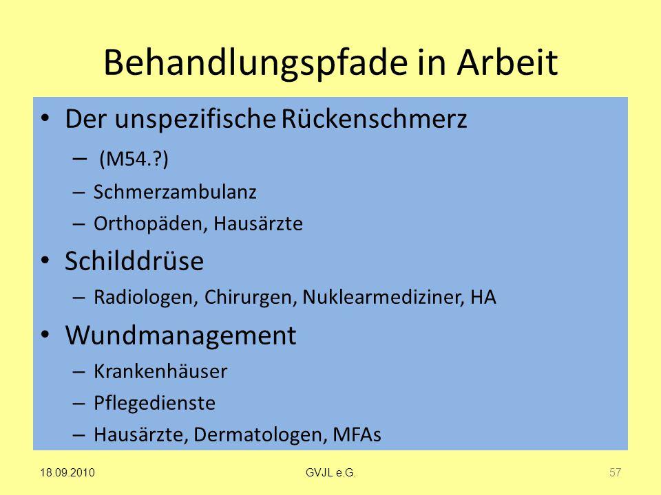 Behandlungspfade in Arbeit Der unspezifische Rückenschmerz – (M54.?) – Schmerzambulanz – Orthopäden, Hausärzte Schilddrüse – Radiologen, Chirurgen, Nu
