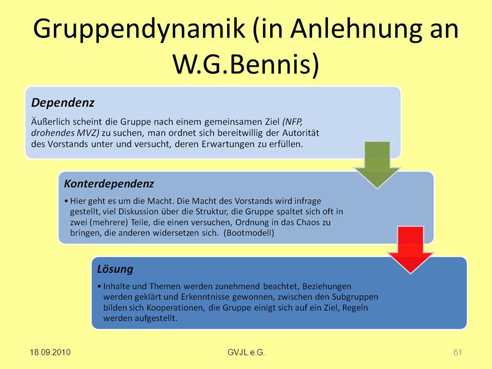 Gruppendynamik (in Anlehnung an W.G.Bennis) 18.09.2010GVJL e.G. 61
