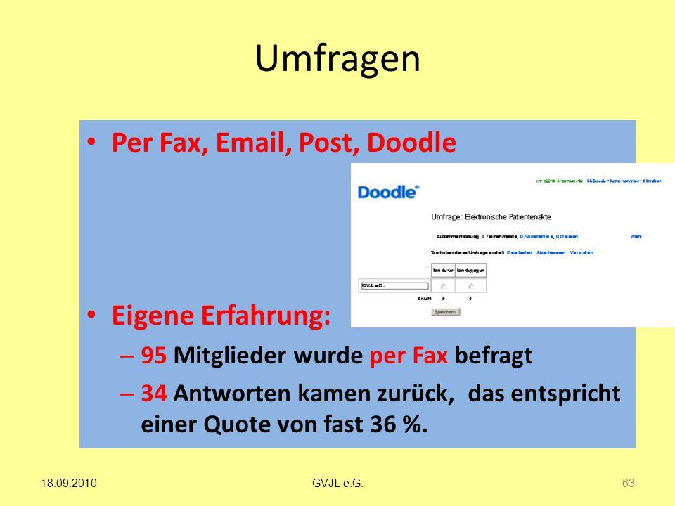 Umfragen Per Fax, Email, Post, Doodle Eigene Erfahrung: – 95 Mitglieder wurde per Fax befragt – 34 Antworten kamen zurück, das entspricht einer Quote