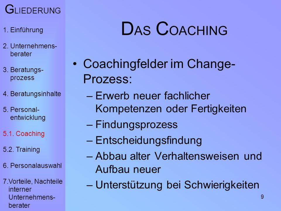 9 D AS C OACHING Coachingfelder im Change- Prozess: –Erwerb neuer fachlicher Kompetenzen oder Fertigkeiten –Findungsprozess –Entscheidungsfindung –Abb