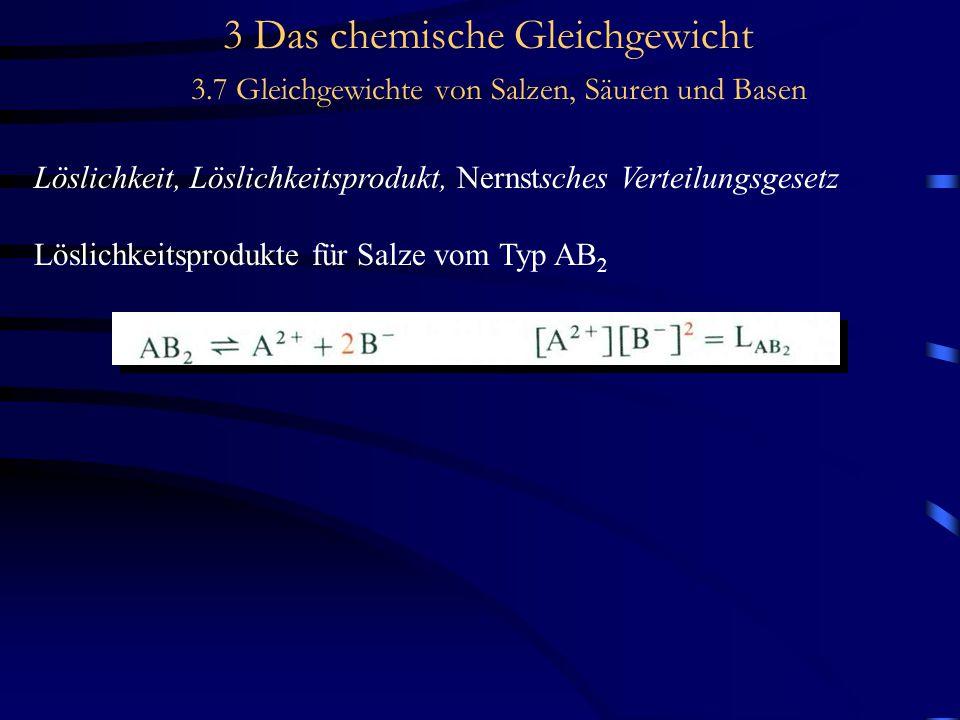 3 Das chemische Gleichgewicht 3.7 Gleichgewichte von Salzen, Säuren und Basen Löslichkeit, Löslichkeitsprodukt, Nernstsches Verteilungsgesetz Löslichkeitsprodukte für Salze vom Typ AB 2